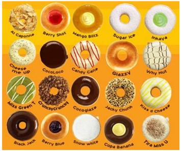 Membuat Donut S Vector