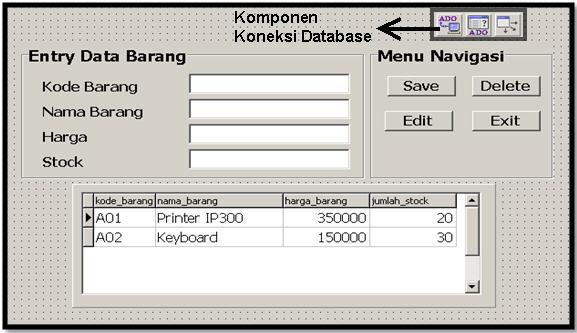manipulasi data2