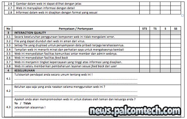 Belajar Menyusun Kuesioner Berdasarkan Model Webqual 4 0