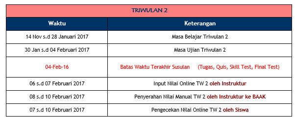 kalende_akademik_28_tw3_pct_prabu